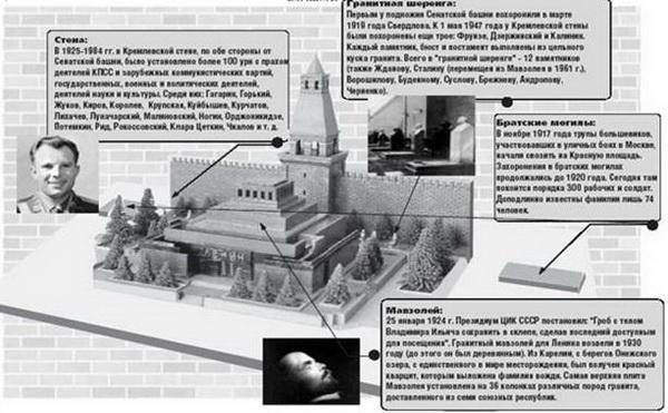 http://kprf.ru/images/86990.jpg